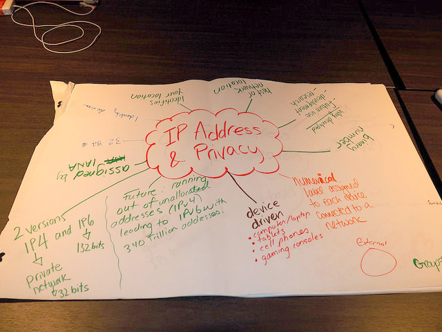 An image of a brainstorm or mind-map about IP addresses on a large sheet of poster paper