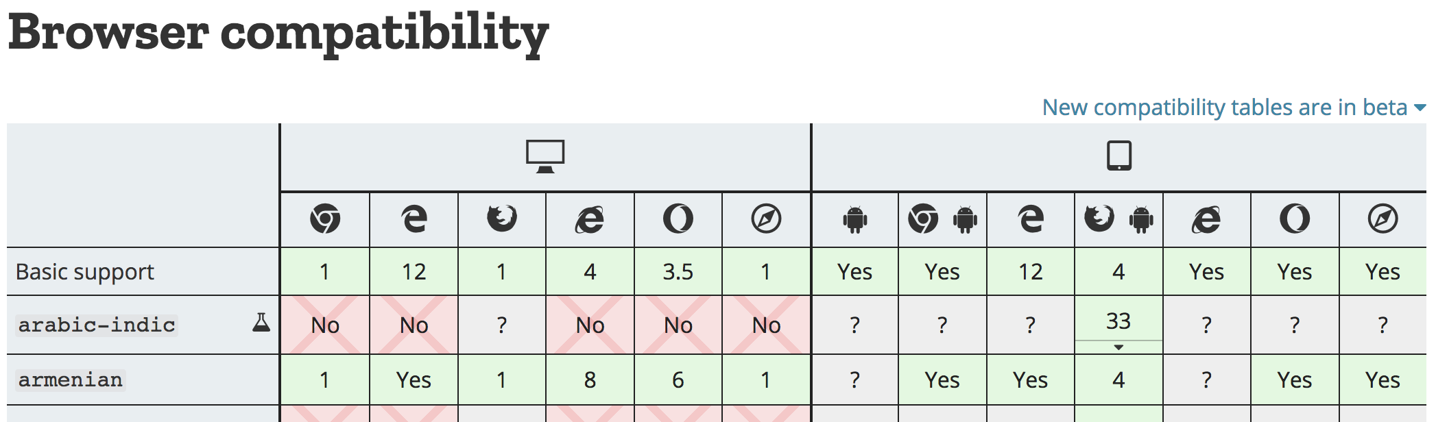 New Browser Compatibiility Table